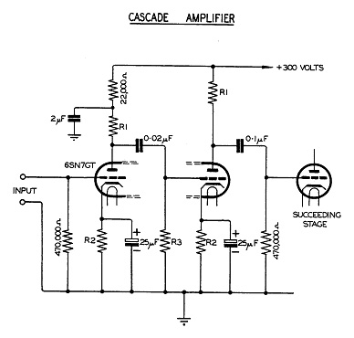 Cascade Amplifier Diagram